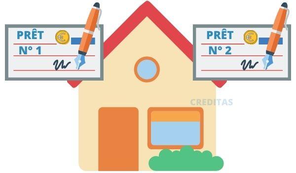 Deux prets pour financer un achat immobilier