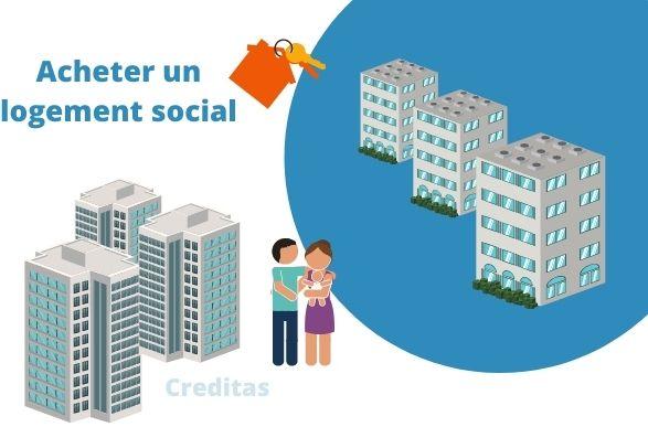 Acheter un logement social