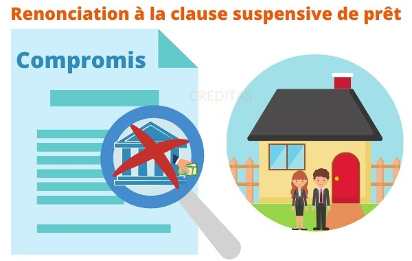 Clause de renonciation a la condition suspensive de financement
