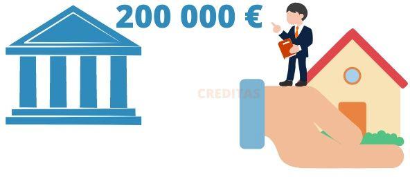 Salaire pour emprunter 200000 euros