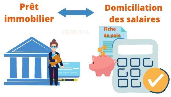 Clause d'obligation de domiciliation de revenus