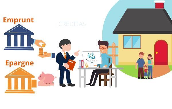 Inclure les frais de notaire dans le pret immobilier