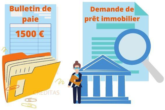 Montant du pret immobilier avec 1500 euros de salaire