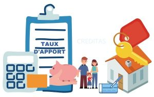 Taux d'apport personnel