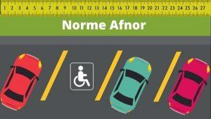 Dimensions standards des places de parking