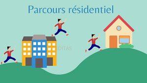 Parcours residentiel