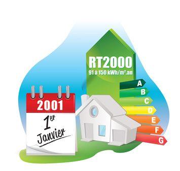 RT 2000