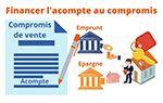 Financement acompte compromis