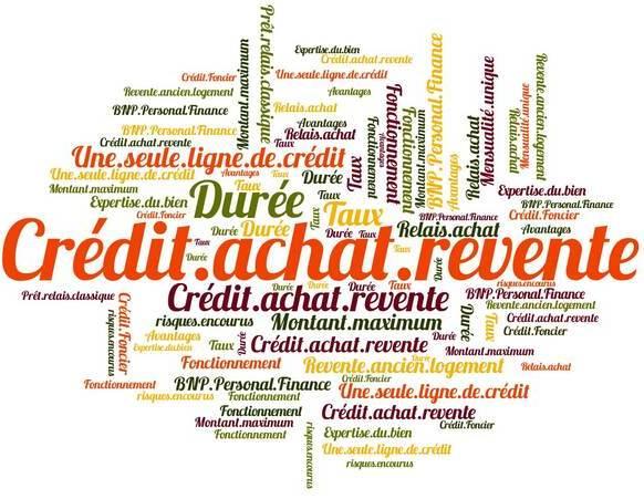 Fonctionnement du credit achat revente
