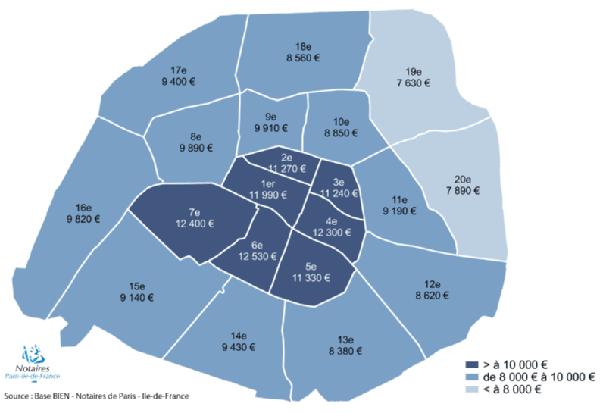 Prix au metre carre du marche immobilier parisien