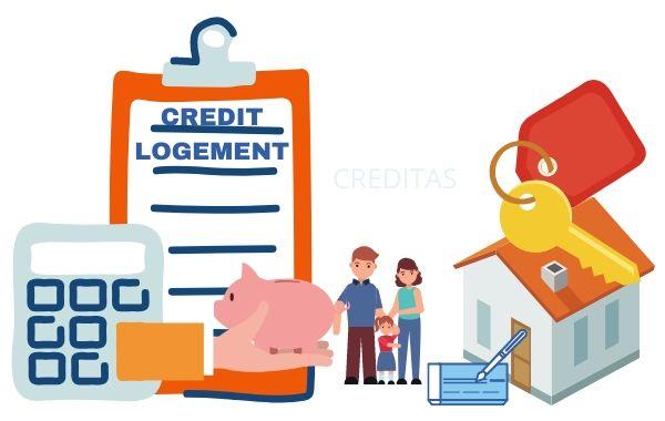 Payer la caution mutuelle avec le pret immobilier