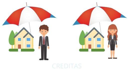 Assurance pret immobilier 75 ou 100